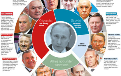 Запада с нови санкции срещу Русия