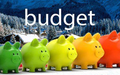 Фискалният резерв е 13 милиарда – в края на септември