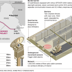 Стена на Саудитска Арабия