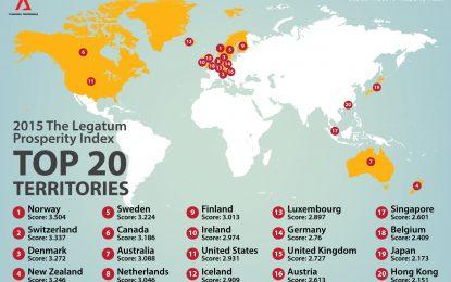 Норвегия води по благоденствие, България се срина до 51-о място